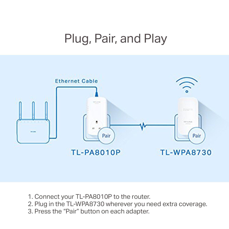 TP-LINK AV1200 1200Mbit/s Ethernet LAN Wi-Fi White 1pc(s) PowerLine network adapter