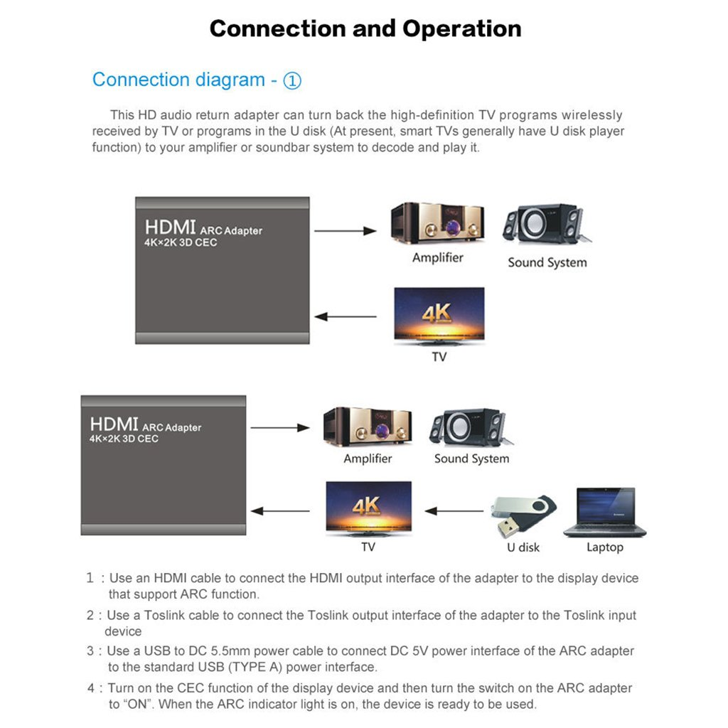 Fenteer Hdmi Arc Adapter To Optical Audio Player Wiring Diagram On Connect Tv Stereo Receiver Converter 4k2k 3d Support 1080p Cec For Home Theater