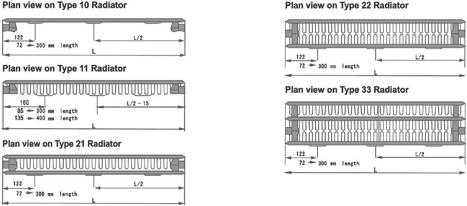 Henrad 110905 DC4210BTU 1234W 2012209 Radiateur compact Blanc 450 x 900 mm 22,96 kg