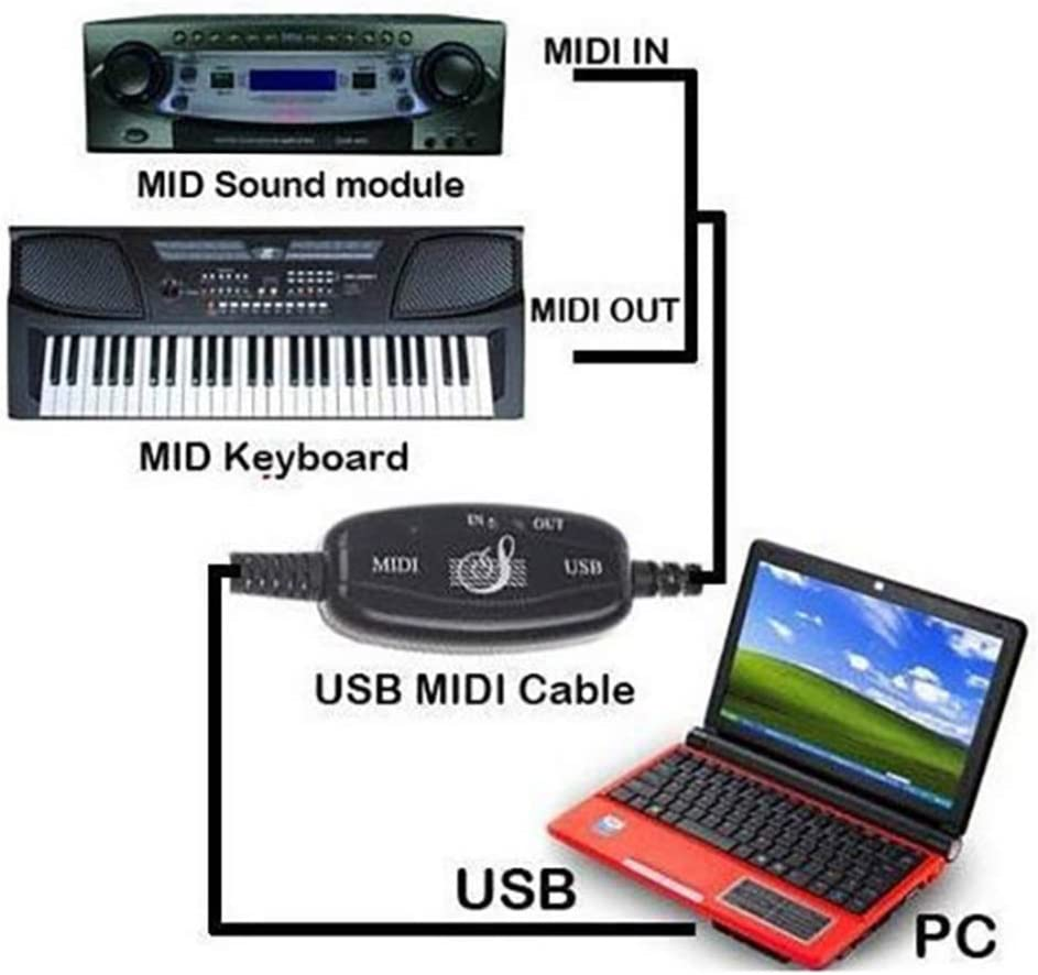 EXCEART Interfaz de Cable Usb Midi Pc Profesional a Música ...
