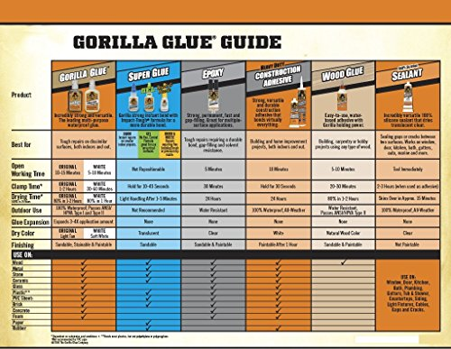 Gorilla Original Gorilla Glue, 4 oz., Brown With 10 Disposable Latex Finger Cots Rubber Fingertips by Baby Galore (Image #5)