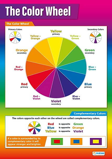 The Colour Wheel High Gloss Paper Educational Art Wall Chartposter A1 840mmx584mm