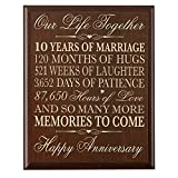 Wedding Anniversary Gift Lists By Year