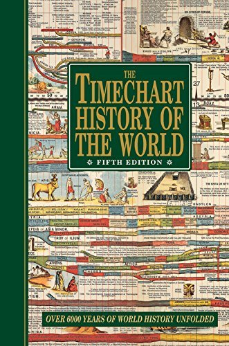Read Online The Timechart History of the World: Over 6000 Years of World Hist (5th Edition) (2014-09-23) [Hardcover] ebook
