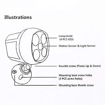 Foco LED de 4LED Sensor de movimiento LED Luz 600 lumen Resistente a ...