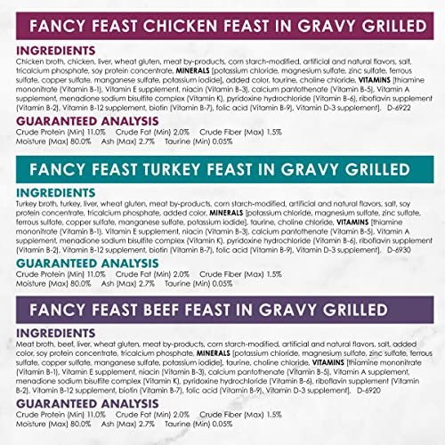 Fancy Feast Purina Gravy Wet Cat Food Variety Pack, Poultry & Beef Grilled Collection 6