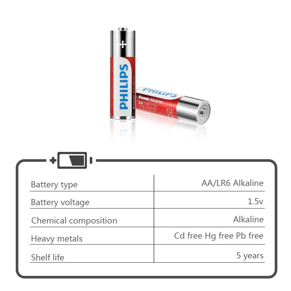 Philips AA LR6 1.5V Power Alkaline batteries (40 Count) - Packaging White