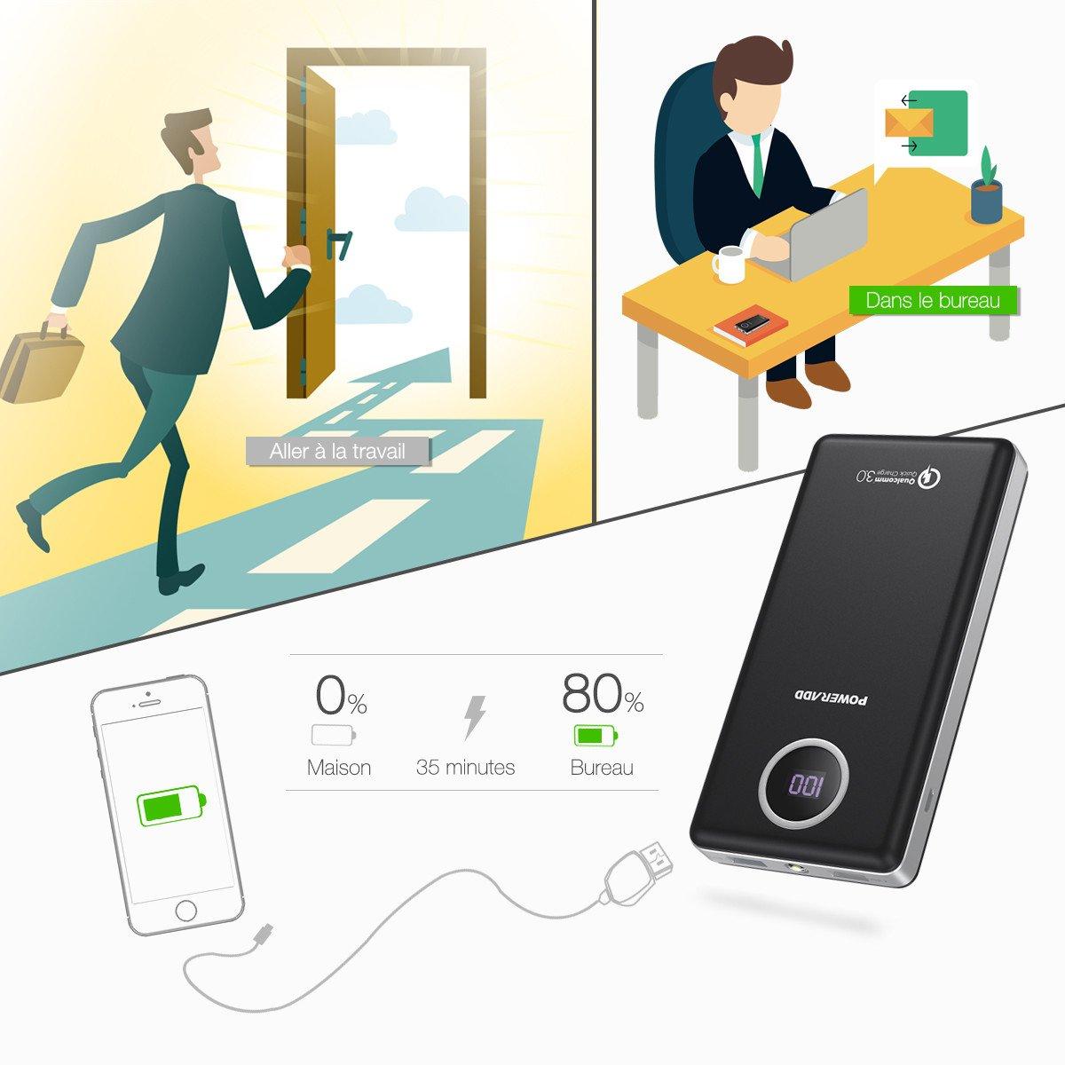 Poweradd 20100mAh batterie externe power bank chargeur portable de secours 2 ports USB(3.0A+1.0A) support QC3.0 quick charge avec un petit LED écran, puisssance pour iPhone, iPad, Samsung Galaxy, des Smartphones et Tablettes-Noir