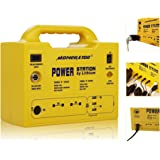 Monerator Portable Generator 256 Wh LiFePO4 Battery Backup, All-around Power Station with Bestek Inverter 110 V & 3USB Ports - Recharged from Solar & AC - Gusto 20
