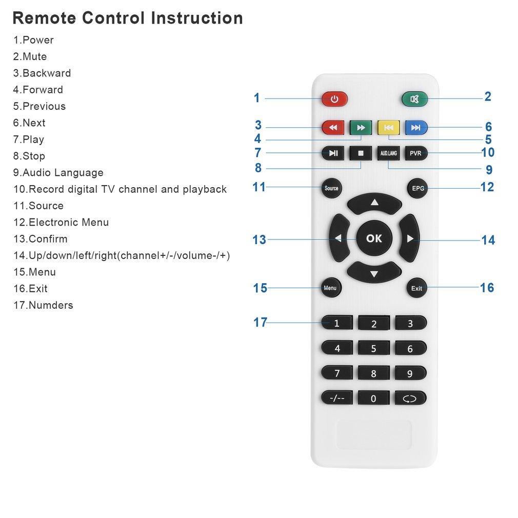 Vidéoprojecteurs Portable, Footprintse Projecteur Support 1920x1080p 2000 Lumens-Multimédia Portable Mini LED72W-Durée de Vie Plus de 50000 heures Projecteur Led Support HDMI / VGA / AV / USB