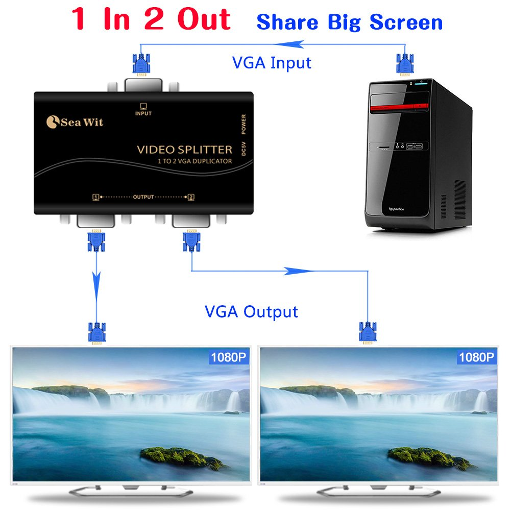 Sea Wit VGA Splitter, 2-Port VGA Monitor Splitter for Screen Duplication Supports 1920x1440 Resolution 250MHz Bandwidth -1 in 2 Out by Sea Wit (Image #1)