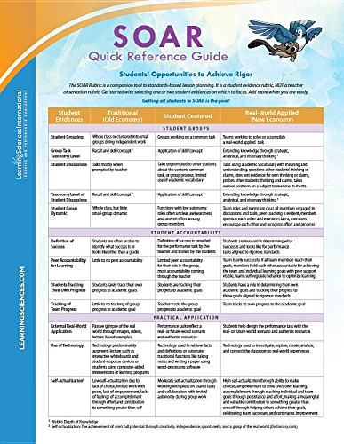 SOAR Quick Reference Guide