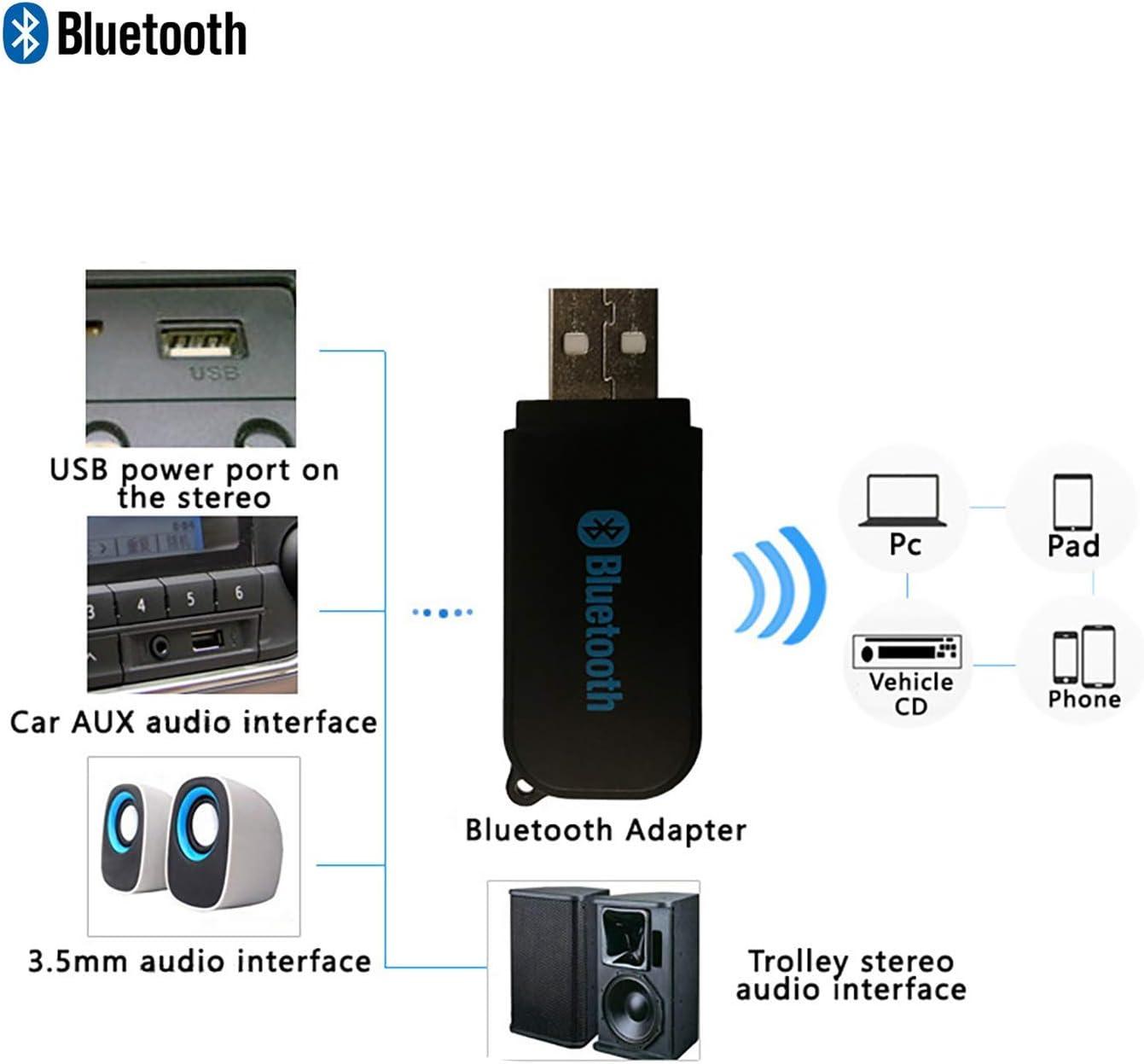 Bluetooth Car Kits Car Accessories alpha-ene.co.jp USB Bluetooth ...