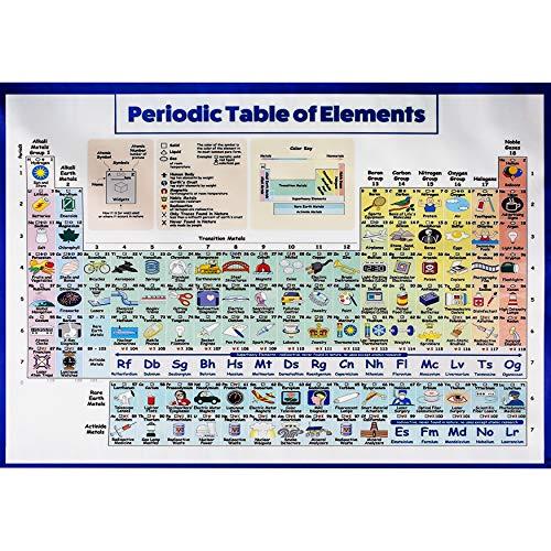 [해외]WHIRLGEE Periodical Table Poster of Chemical Elements Made Using Canvas Classroom Science Education Poster Chemical Element Illustration 16x24inch (3) / WHIRLGEE Periodical Table Poster of Chemical Elements Made Using Canvas Classr...
