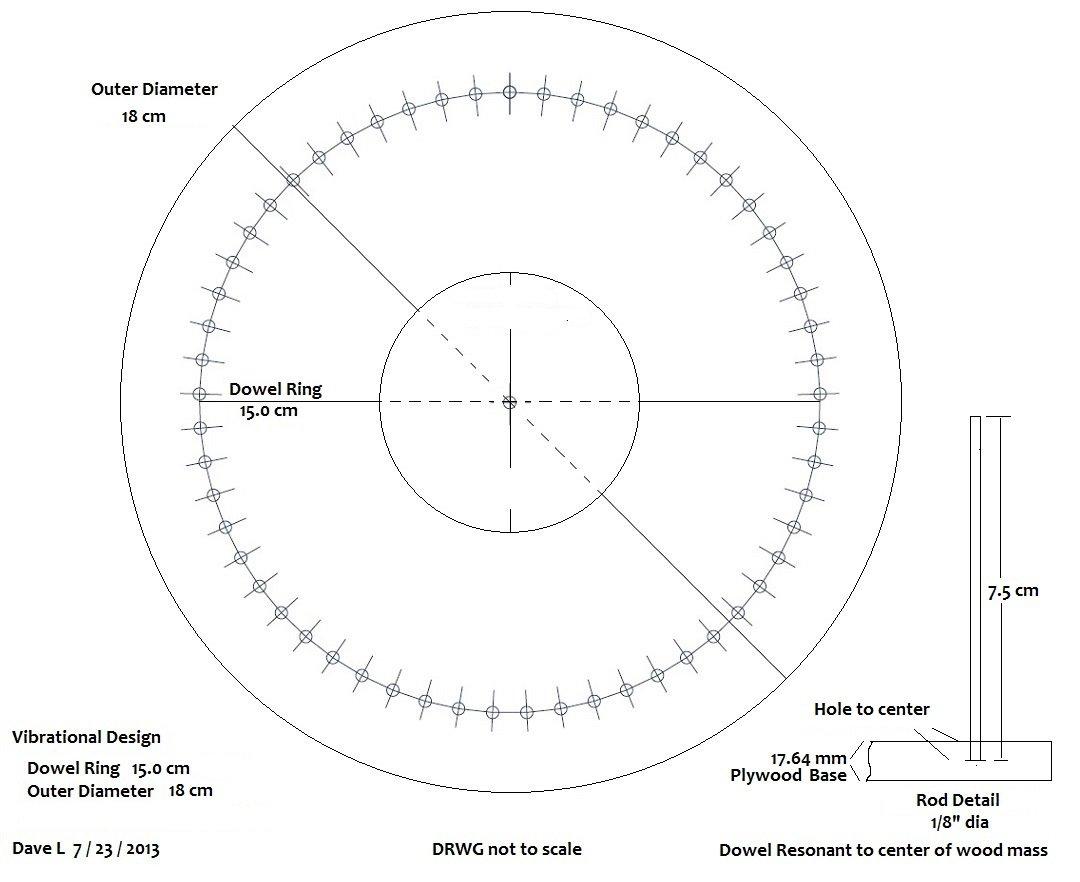 Lester Hendershots Electromagnetic Generator D I Y Kit ... on