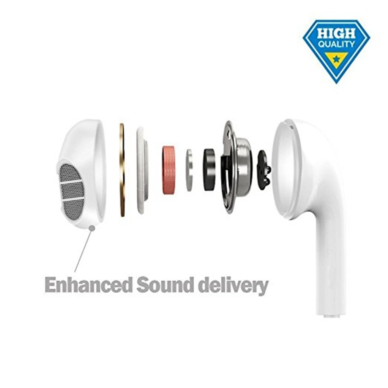 iPhone Headphones Ear Buds with Mic Remote Volume Control Earphone Headset Compatible iPhone 6s 6 5s Se 5 5c 4s Plus iPod iPad White (2-Pack) by Generic (Image #2)