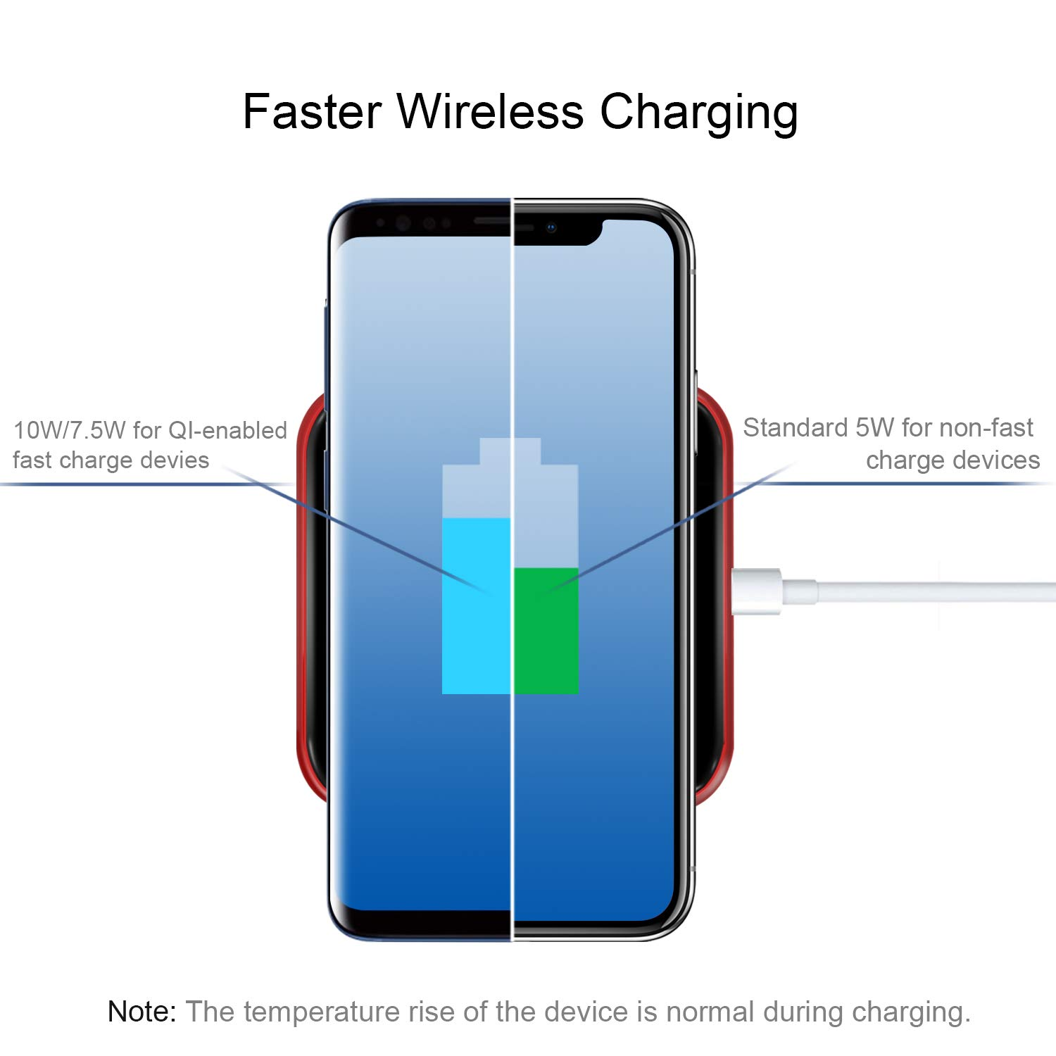 Wireless Charger , Ultra-Slim Fast Charging 7.5w for iPhone X, iPhone 8/8 Plus, 10w for Samsung S9 / S9 + / S8 / S8 + / S7 / Note 8, Inductive Charging Station Qi Charger Power Wireless Pad (AC adapter not included)