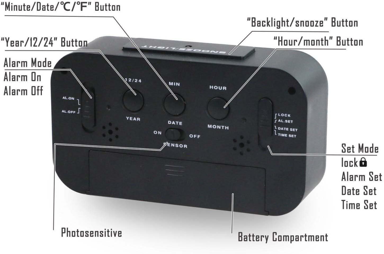 Gearmax® LED Digital Alarma Despertador Reloj Repetición activada ...