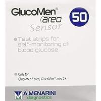 Tiras reactivas de glucosa para la diabetes Glucomen