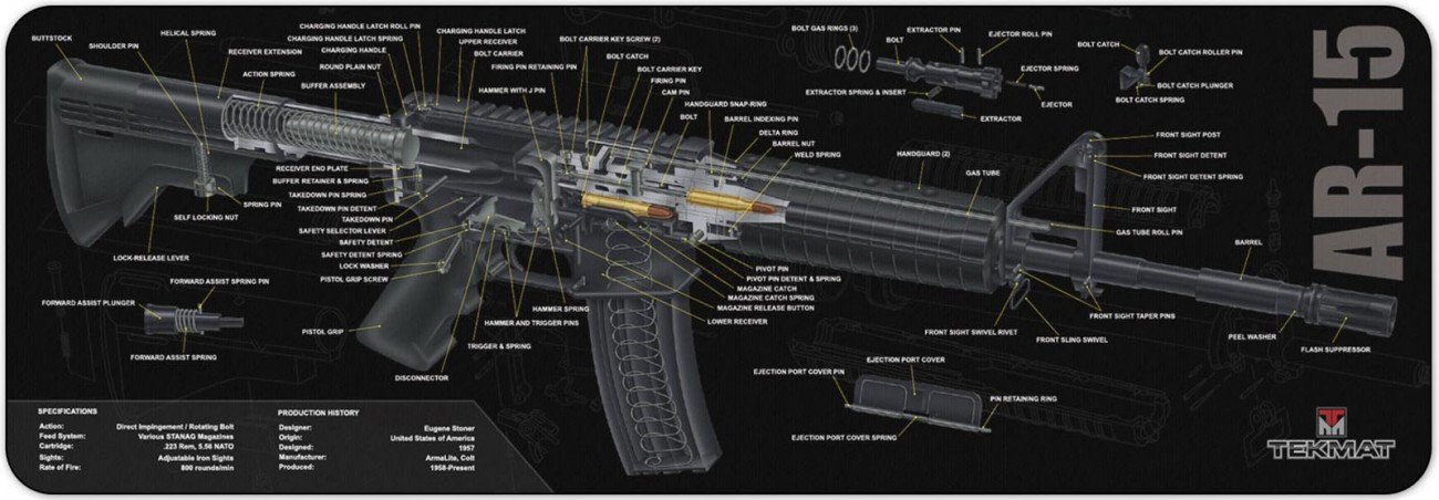 ar 15 diagram mat wiring diagram all data AR-15 Lower Parts Diagram amazon com ultimate arms gear cutaway color design ar15 ar 15 m4 ar 15 diagram cleaning mat ar 15 diagram mat