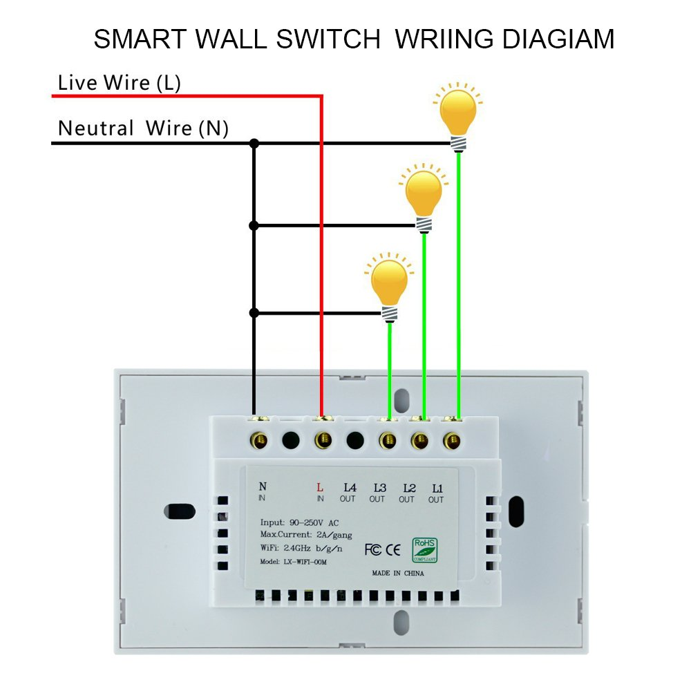 Smart WiFi Wall Light Switch, No Hub Required, Touch Panel Remote ...