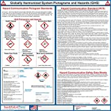 "Globally Harmonized System Pictograms and Hazards (GHS) Poster - Laminated 24"" x 24"""