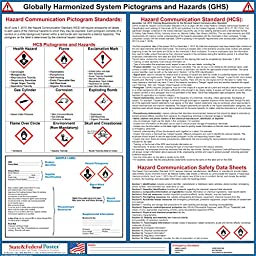 Globally Harmonized System Pictograms and Hazards (GHS) Poster - Laminated 24\