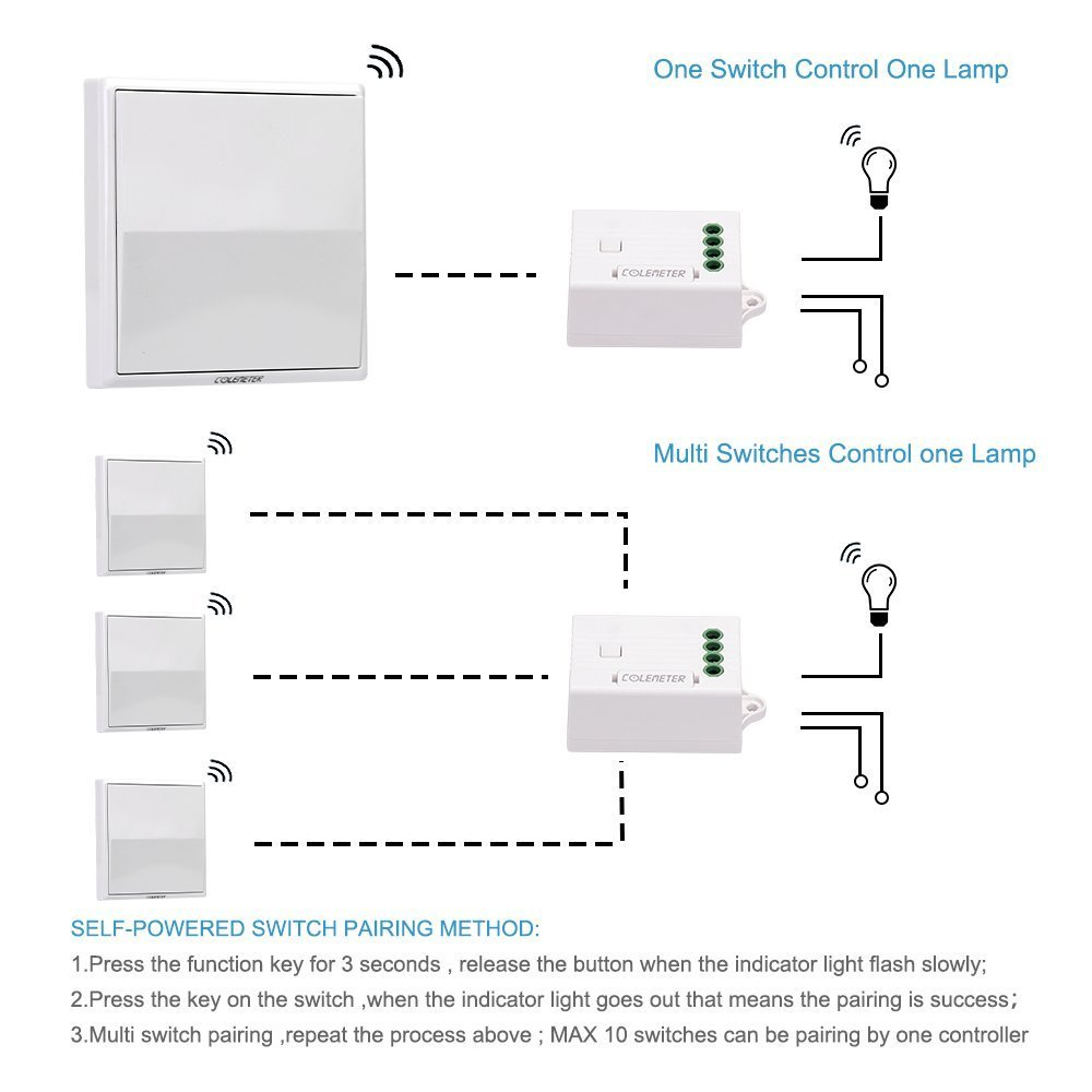 Wireless Light Switch Kit, COLEMETER Remote Light Switch - Battery ...
