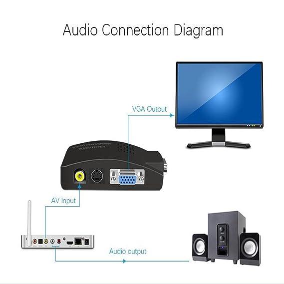 Amazon Com Dishykooker Full Hd 1080p Converter Switch Av To