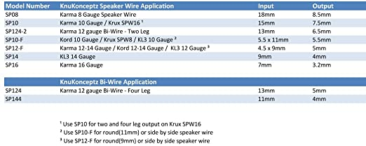 Amazon speaker wire pants 12 gauge y boot 10 pack home amazon speaker wire pants 12 gauge y boot 10 pack home audio theater keyboard keysfo