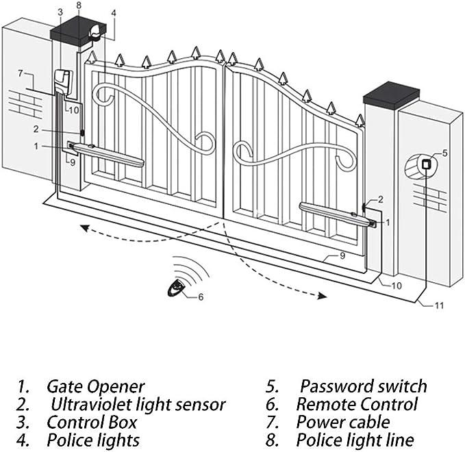 Puerta abrelatas automático, kit de motorización Portal eléctrico con mando a distancia Panel de control cierre y apertura de puerta impermeable inalámbrico tipo de botón empujadores: Amazon.es: Bricolaje y herramientas