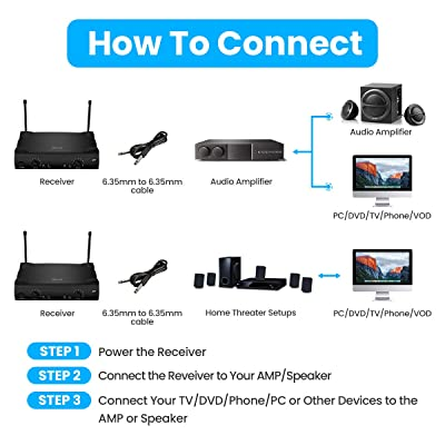 Connect how to amplifier to microphone wireless receiver How To