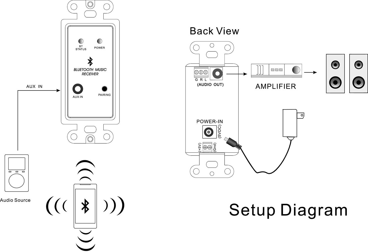 bt speaker diagram   18 wiring diagram images