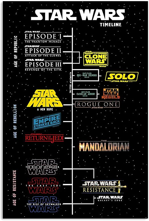 Amazon.com: N/ #Starwars Timeline Movie Film Poster Wall Art Print Painting  Home Decor Gifts for Lovers Poster: Posters & Prints