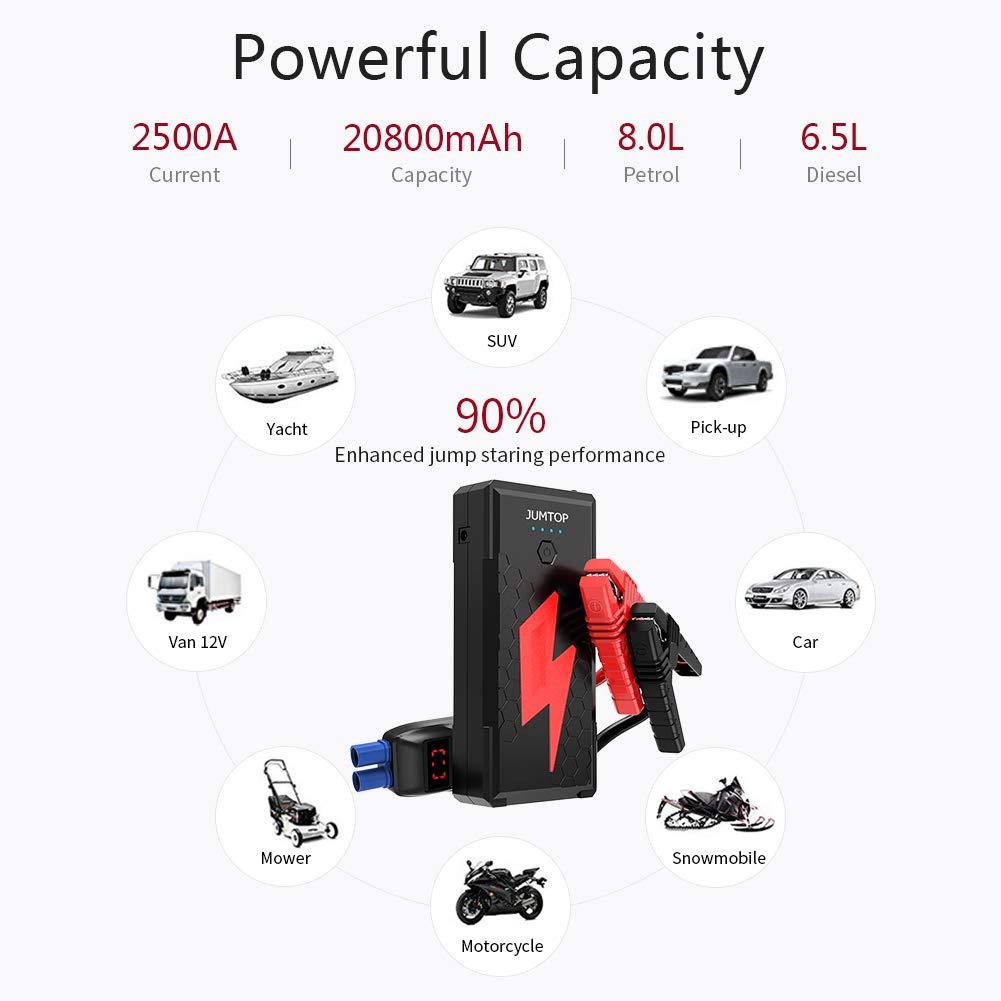 JUMTOP arrancador bateria Coche 20800mAh 2500A Pico arrancador Coche Arranque bateria Coche Jump Starter-Bater/ía autom/ática Cargador tel/éfono bancario USB LED Motor 8,0L Gas // 6,5L di/ésel