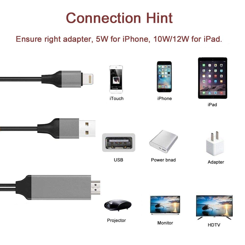 iPad HDMI Adapter for iPhone iPod to TV Projector Monitor MOMUD iPhone to TV HDMI Adapter Cable 1080P HD Digital AV Adapter Compatible with iPhone 7 // 7Plus // 8 // 8Plus // X//XR//XS//XS max