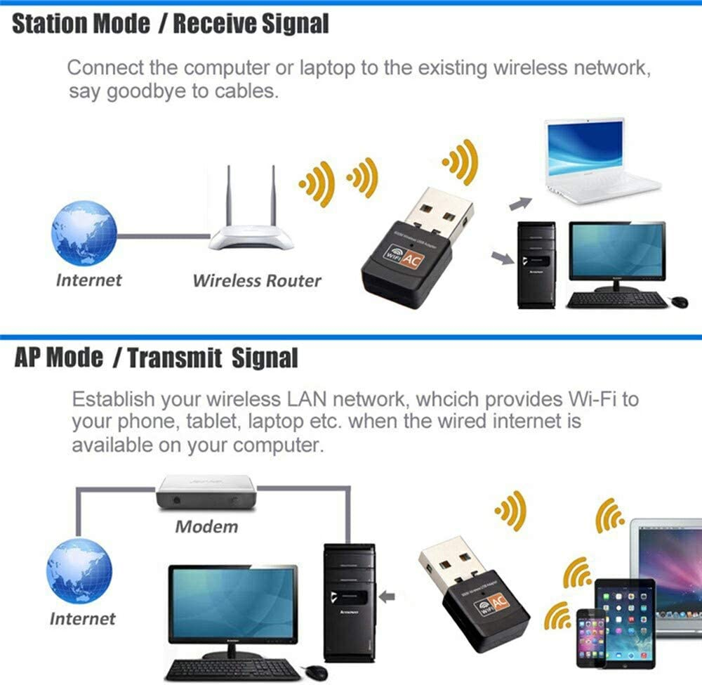 TANG-1 600Mbps USB WiFi Adapter Wireless Ethernet Network Card AC Dual Band 2.4G 5.0G USB WiFi Dongle WiFi Receiver 802.11ac
