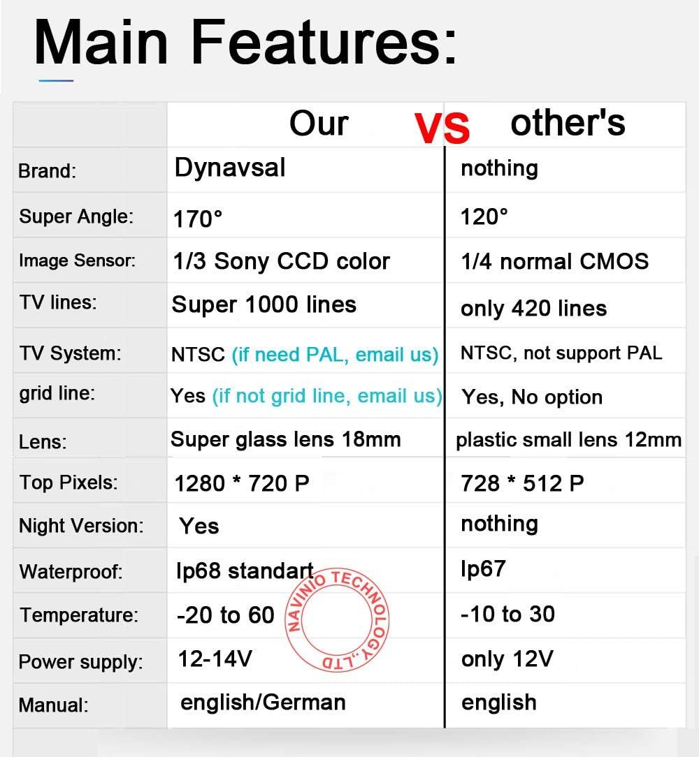Dynavsal 1280*720 Pixel 1000TV Lines Super HD Cam/éra Imperm/éable Vision Nocturne Poign/ée de coffre Cam/éra de Recul pour BMW X1 X3 X4 X5 X6 F18 F35 F45 F46 F48 F80 520Li 525Li 530i 535Li 328Li 320Li