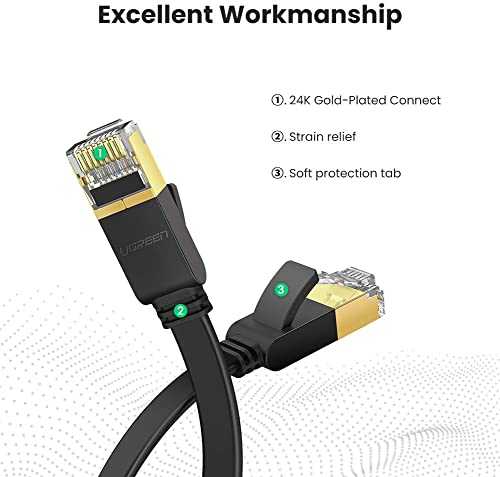 UGREEN Ethernet Cable, Cat 7 10 Gigabit LAN Network review