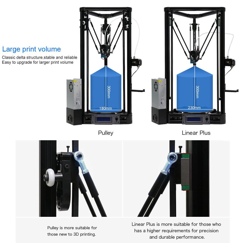 aibecy Kossel Polea 3d impresora DIY Kit coche Nivelación de ...