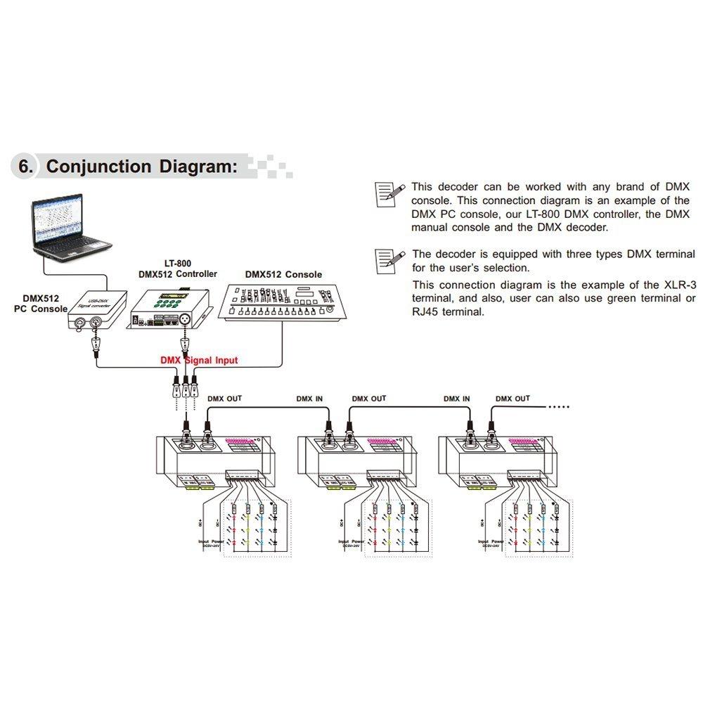 Ledenet 4ch X 6a Dmx Pwm Cv Decoder Constant Voltage Xlr To Rj45 Wiring Diagram Electronics