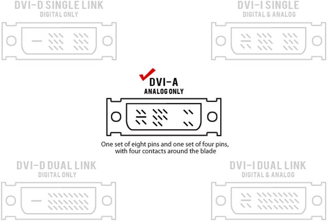 VGA Female Adapter Gold Plated Monoprice DVI-A Dual Link Male to HD15