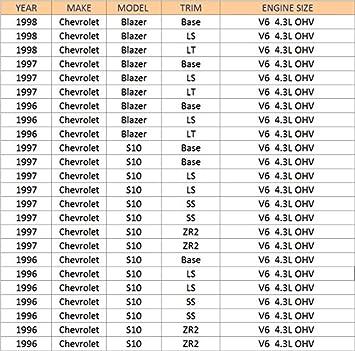 1996 1997 1998 Chevrolet Blazer y S10 V6 4.3L marca nuevo Compresor AC Embrague con 1 año de garantía: Amazon.es: Coche y moto
