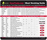 The Pit Master's Ultimate Meat Smoking Guide THE SECRET TO PERFECTLY SMOKED FOOD EVERY TIME  5 Giant Reasons Why Cave Tools Has the Best Meat Smoking Guide on the Market: 1. NEW CAR MAGNET MATERIAL WILL NEVER SPLIT OR BREAK IF LEFT OUTDOORS 2. Comple...