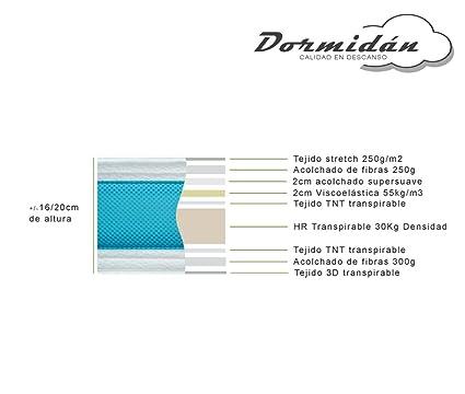 Dormidán - Colchón juvenil viscoelástico Blau, con diferentes alturas 16cm o 20cm. Tejido stretch tacto suave ... (90x190 - 20cm): Amazon.es: Hogar