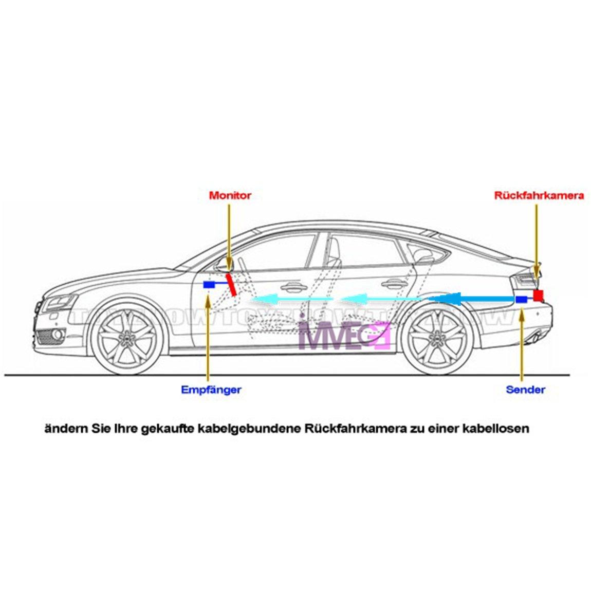 2,4 GHz RÜCKFAHRKAMERA FUNK TRANSMITTER SENDER + EMPFÄNGER ANTENNE + ...