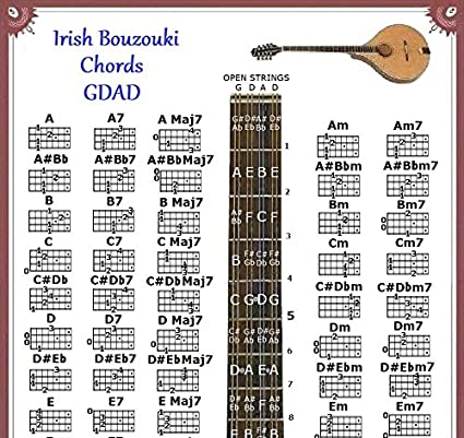 Amazon Irish Bouzouki Chords Poster Gdad Chart Musical Instruments