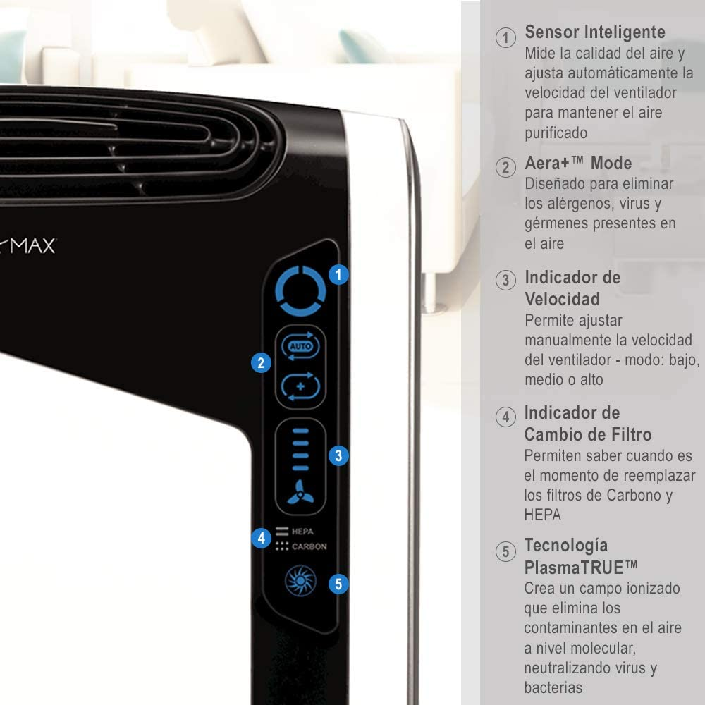 Fellowes - Purificador de Aire Aeramax DX-95, Color Multicolor/Blanco/Negro, Grande: Amazon.es: Hogar