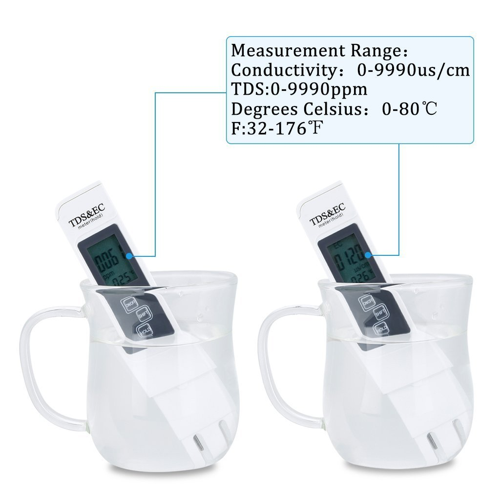 How to use TDS meter, TDS meter is placed in the cup to test the TDS level of water