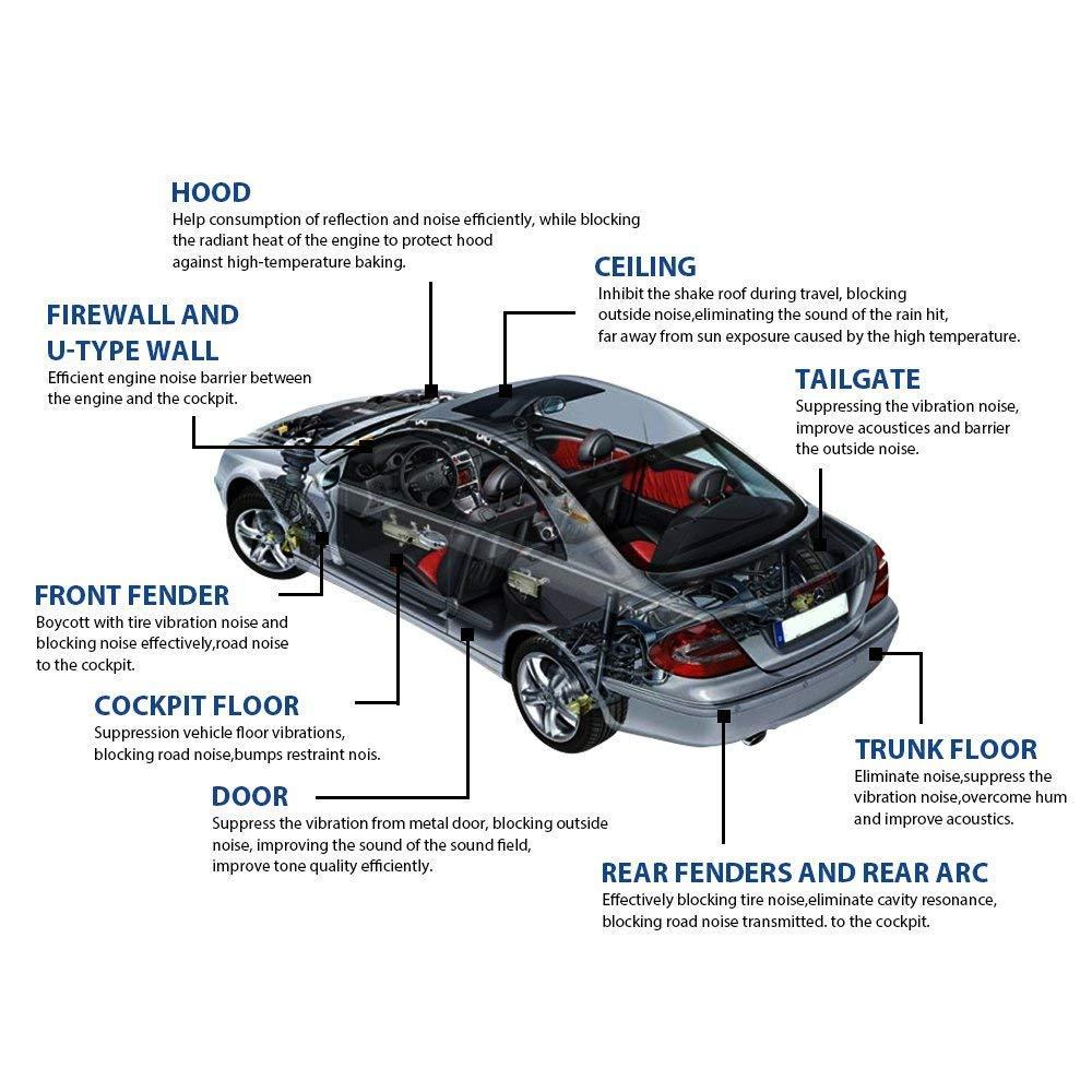 Lingda 2153 Sqft 10mm Heat Shield Thermal Sound Car Insulation Proofing Deadener Mat Noise Control Acoustic Dampening Moistureproof Waterproof